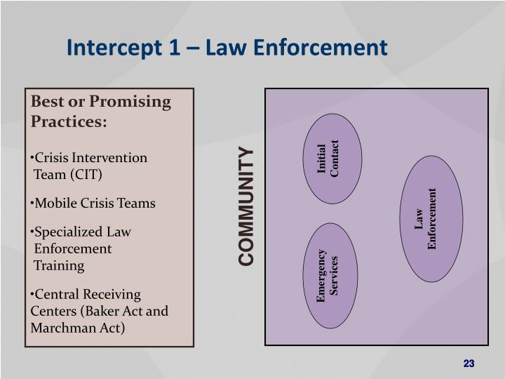 Intercept 1 – Law Enforcement