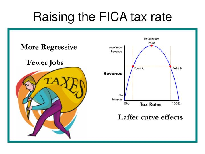 Raising the FICA tax rate