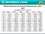 d ficit financeiro dos estados estimado para 2013 2018 em milh es de reais de 31 12 2012