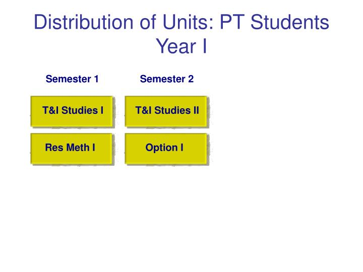 Distribution of Units: PT Students