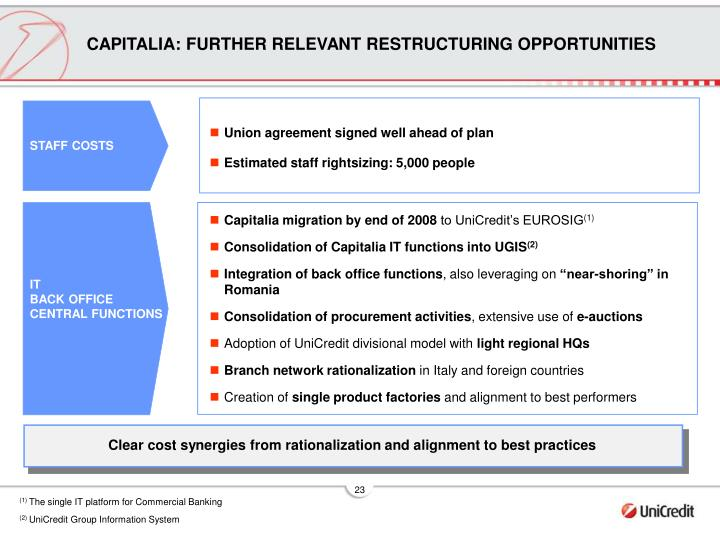 CAPITALIA: FURTHER RELEVANT RESTRUCTURING OPPORTUNITIES