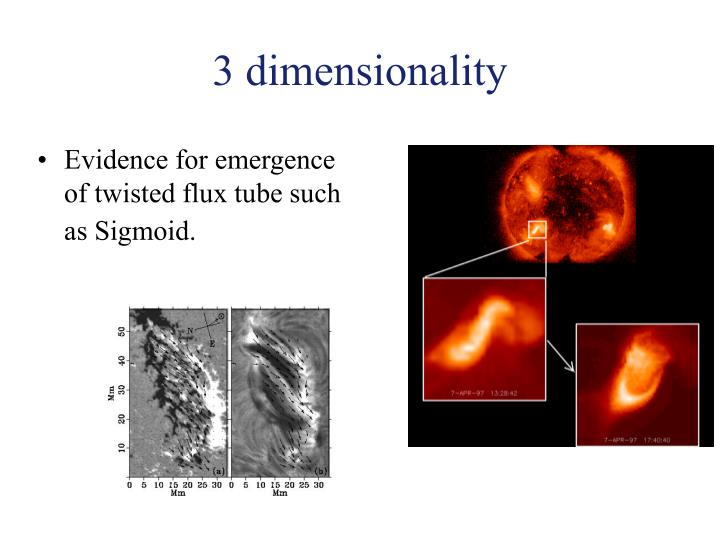 3 dimensionality