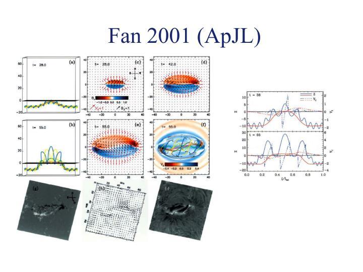 Fan 2001 (ApJL)