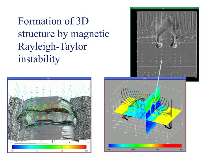 Formation of 3D structure by magnetic Rayleigh-Taylor instability