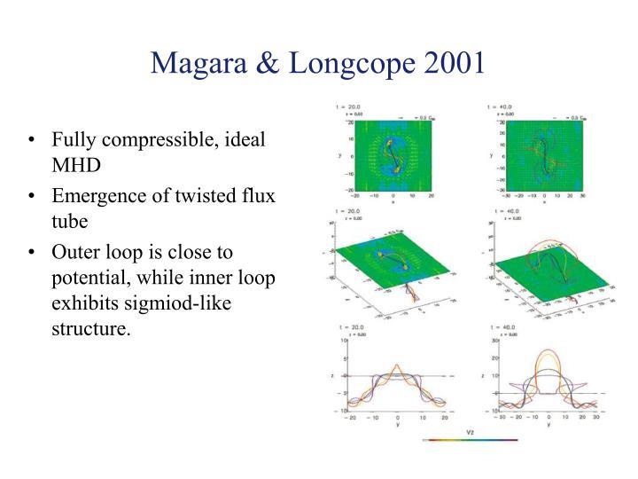 Magara & Longcope 2001