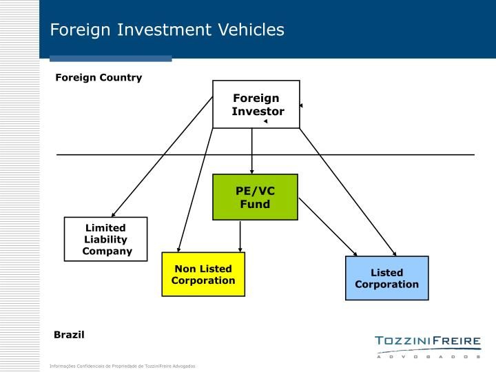 Foreign Investment Vehicles