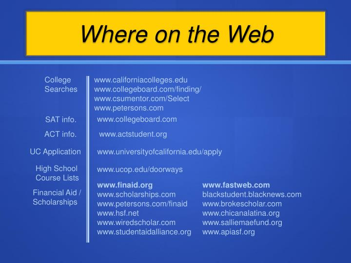 Where on the Web