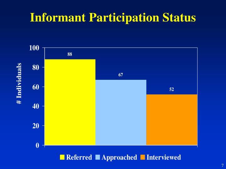 Informant Participation Status