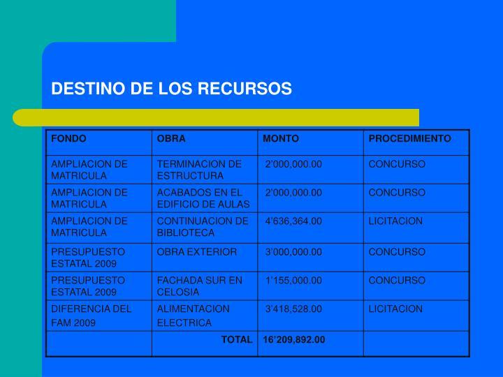 DESTINO DE LOS RECURSOS