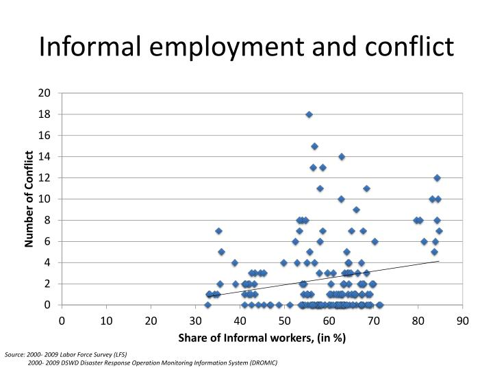 Informal employment and