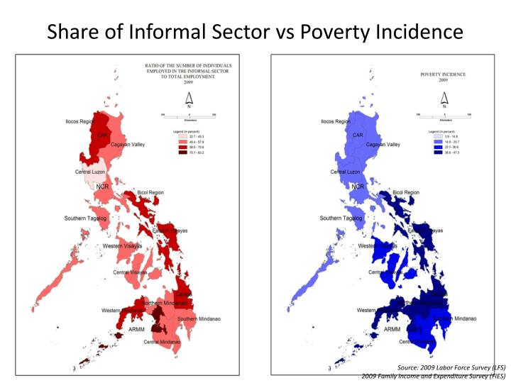 Share of Informal Sector