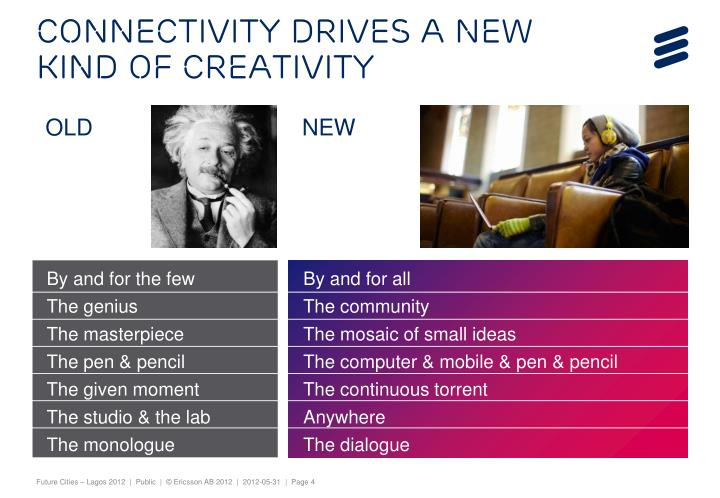 Connectivity drives a New kind of creativity