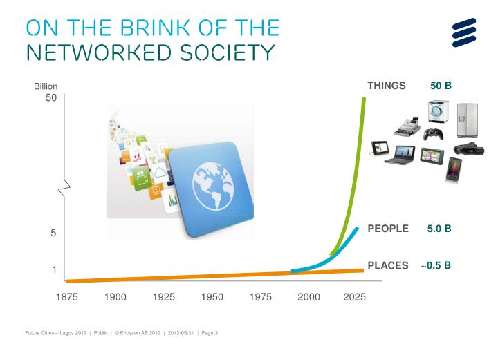 On the brink of the networked society
