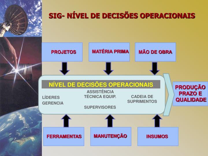 SIG- NÍVEL DE DECISÕES OPERACIONAIS
