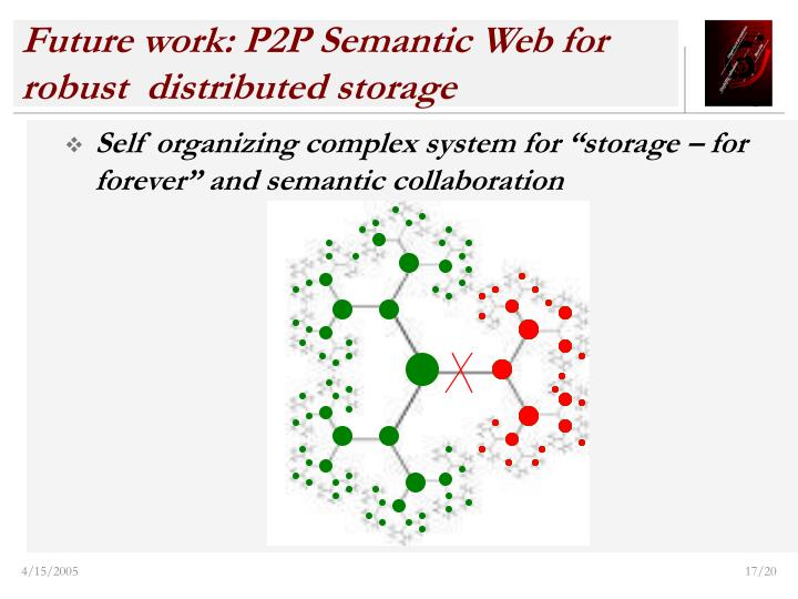 Future work: P2P Semantic Web for robust  distributed storage