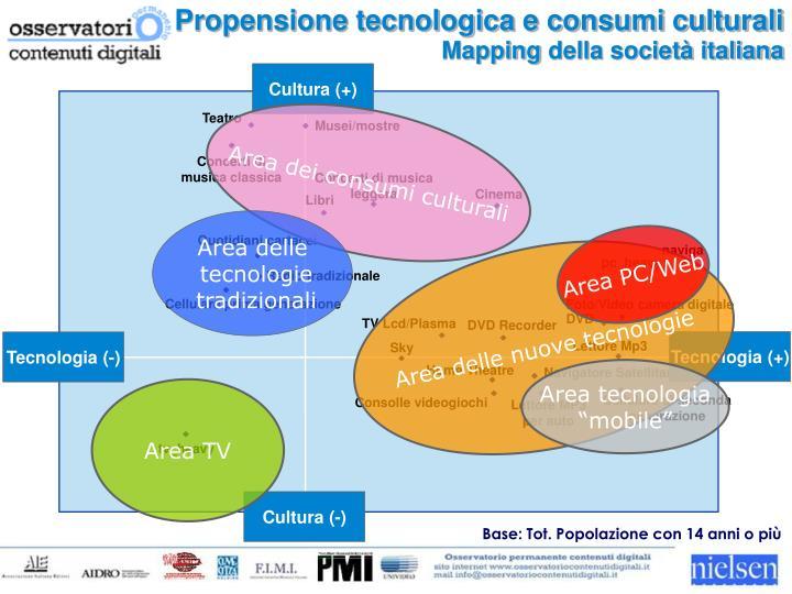 Propensione tecnologica e consumi culturali mapping della societ italiana