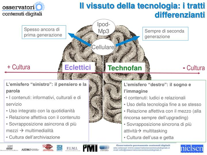 Il vissuto della tecnologia: i tratti differenzianti