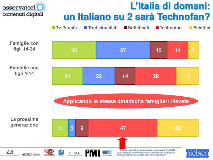 L'Italia di domani:                                   un Italiano su 2 sarà Technofan?