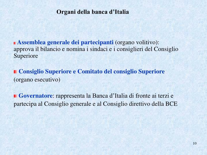 Organi della banca d'Italia