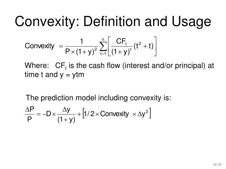 Convexity: Definition and Usage