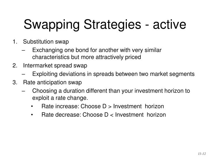 Swapping Strategies - active