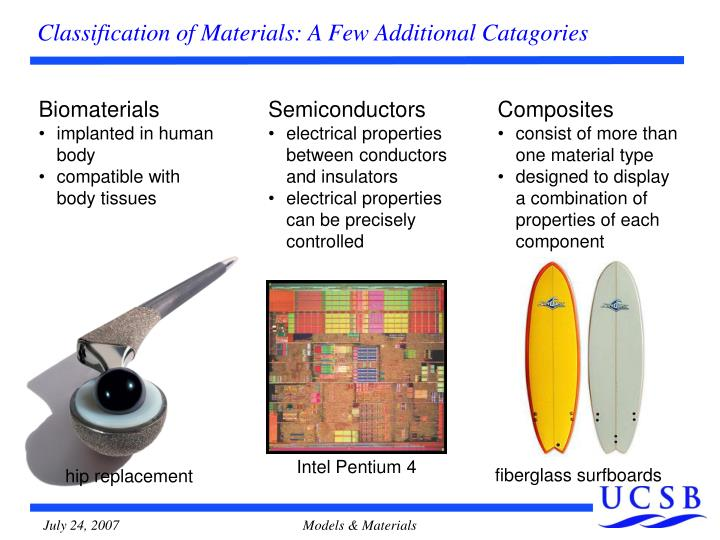 Classification of Materials: A Few Additional Catagories