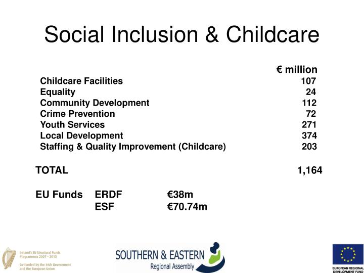 Social Inclusion & Childcare