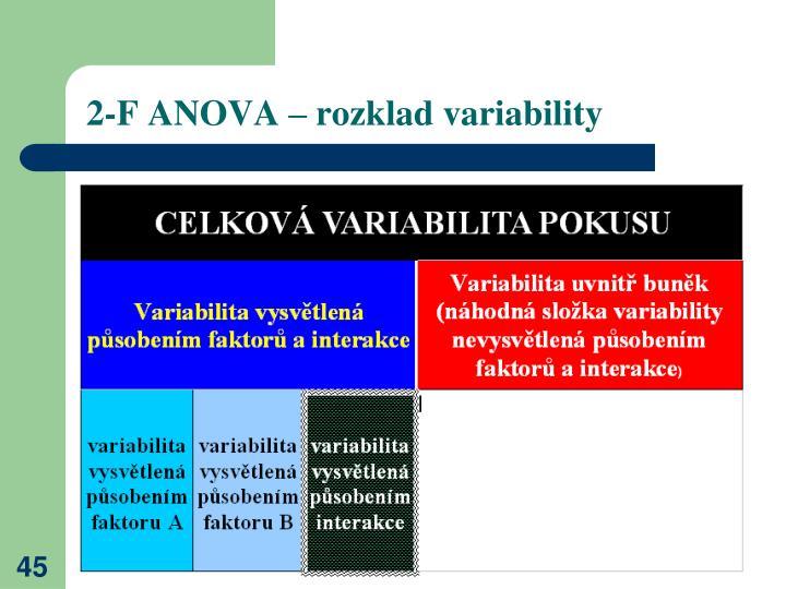 2-F ANOVA – rozklad variability