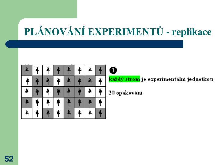 PLÁNOVÁNÍ EXPERIMENTŮ - replikace