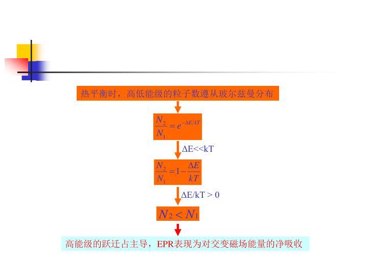 热平衡时,高低能级的粒子数遵从玻尔兹曼分布