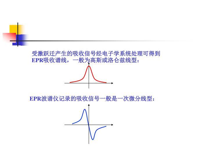 受激跃迁产生的吸收信号经电子学系统处理可得到