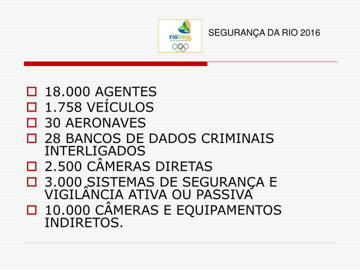 SEGURANÇA DA RIO 2016