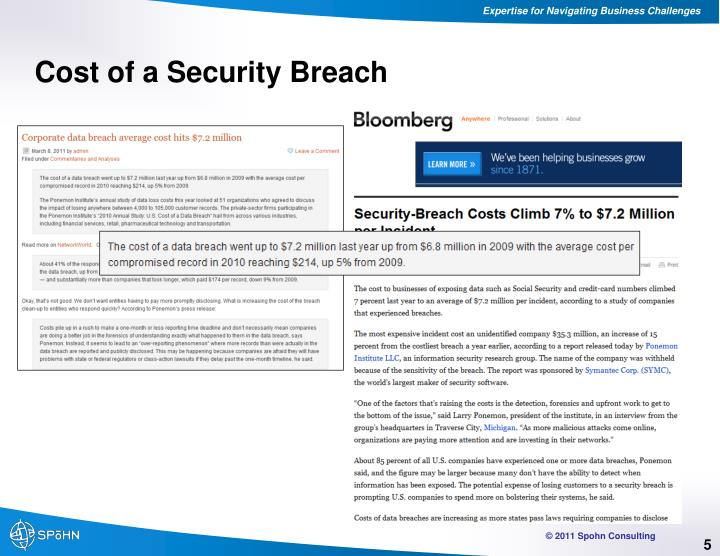 Cost of a Security Breach