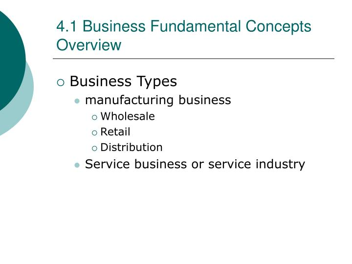 4.1 Business Fundamental Concepts Overview