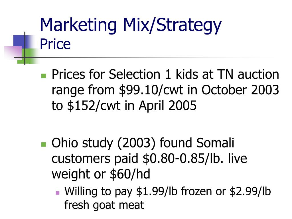 PPT - Tennessee Master Goat Producer Marketing PowerPoint