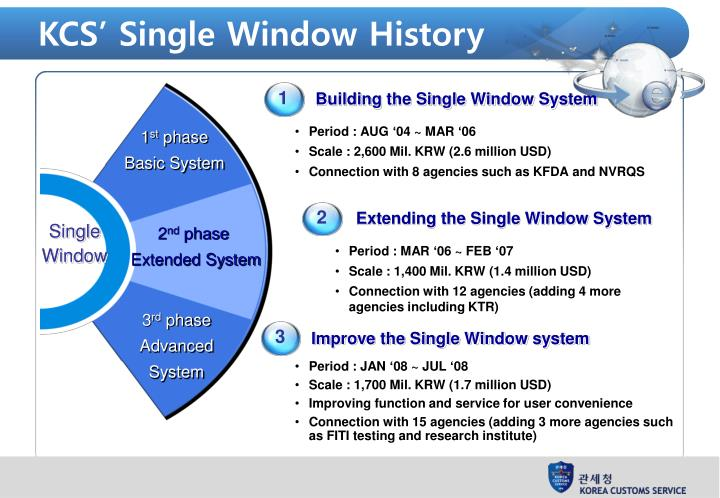 Kcs single window history
