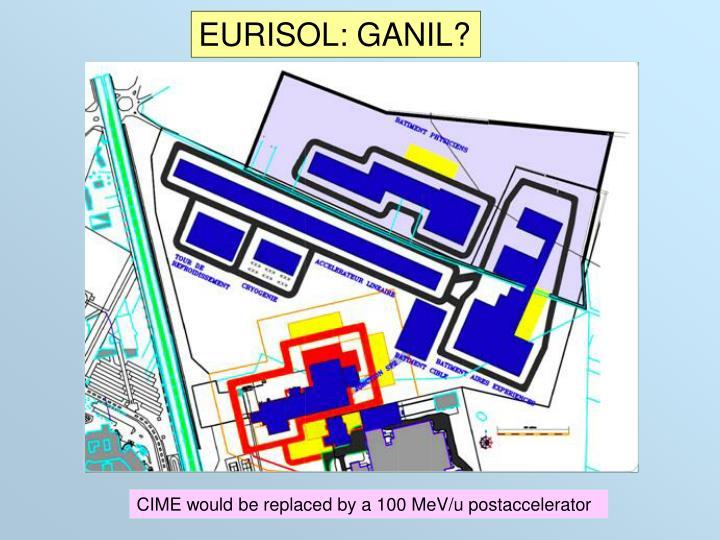 EURISOL: GANIL?