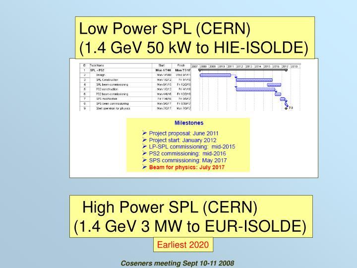 Low Power SPL (CERN)