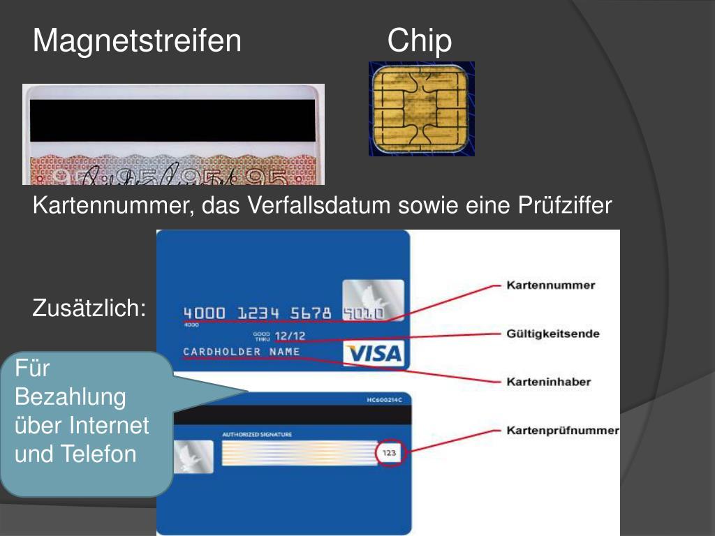 Kartennummer Kreditkartennummer