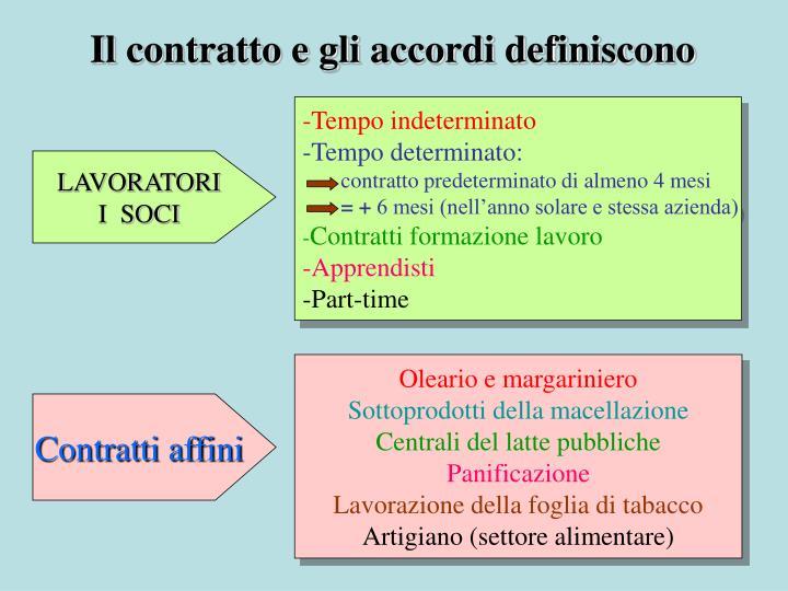 Il contratto e gli accordi definiscono
