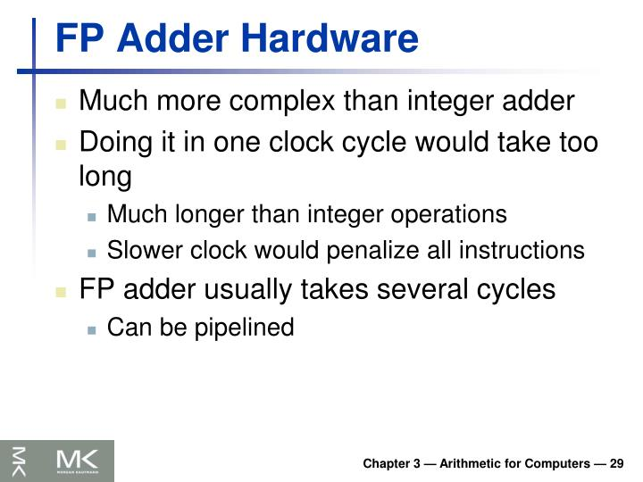 FP Adder Hardware
