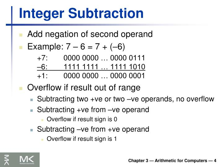 Integer Subtraction