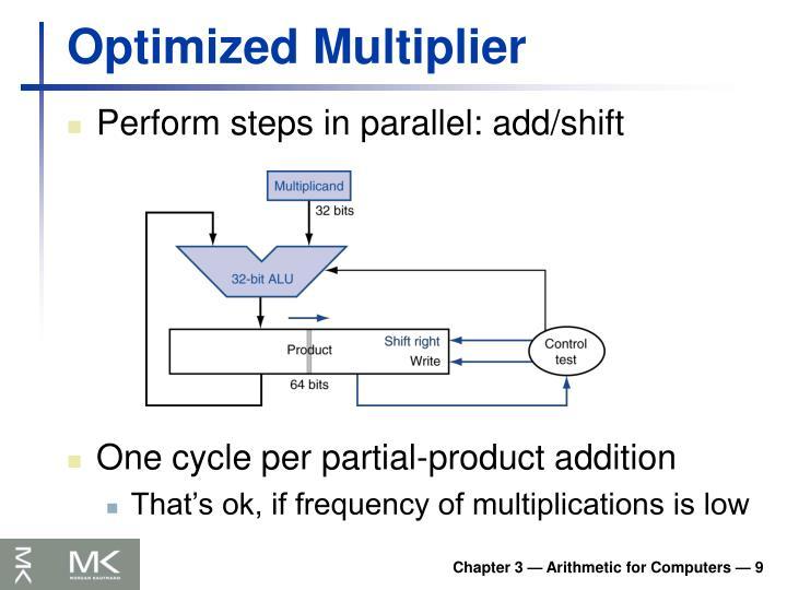 Optimized Multiplier