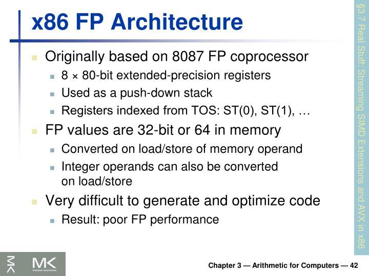 x86 FP Architecture