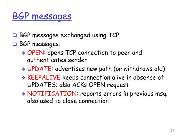 BGP messages