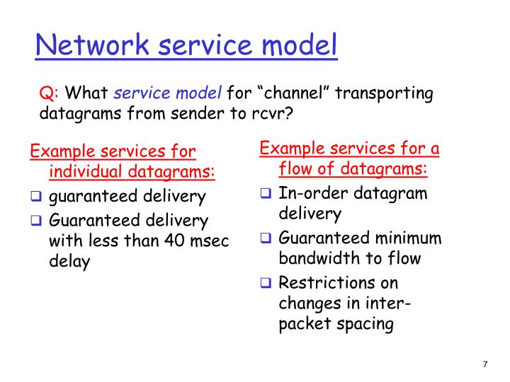 Example services for individual datagrams: