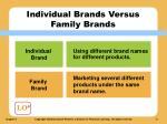 individual brands versus family brands