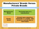manufacturers brands versus private brands