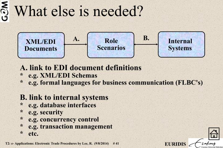 A. link to EDI document definitions