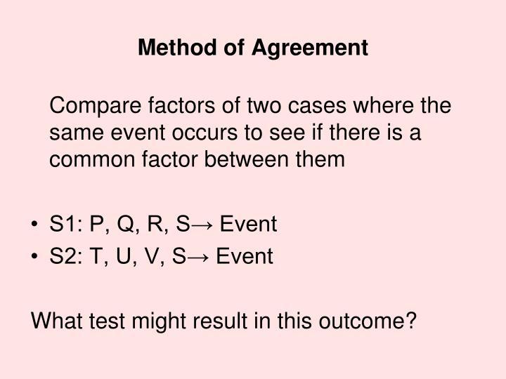 Method of agreement